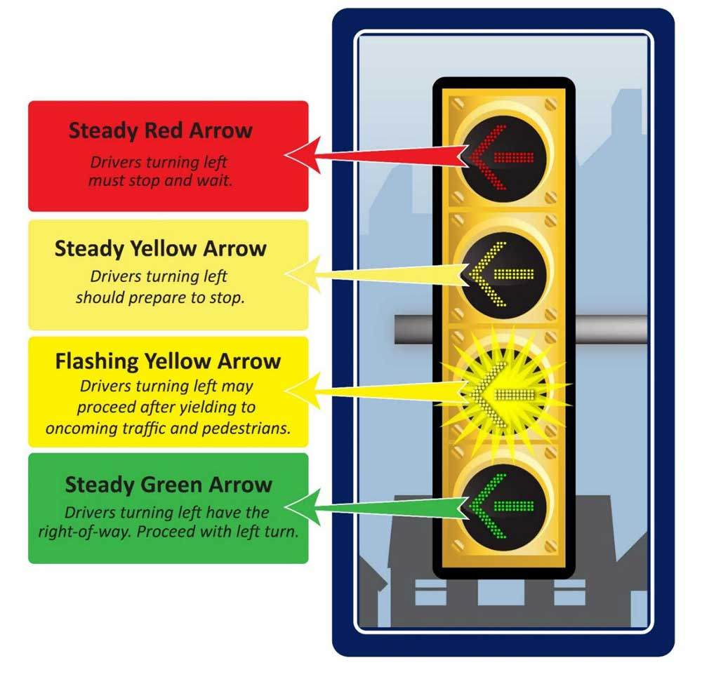 flashing yellow traffic light - photo #6